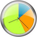 FruitfulTime ProductivityMeter