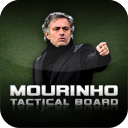 MourinhoTacticalBoard