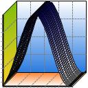 DataScene