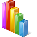 Buy Sell Trading Data Feeder