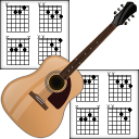 Guitar Chord Chart Software