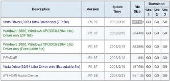 Sigmatel stac9200 драйвер windows xp youtube.