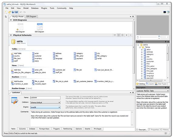 MySQL Model Overview Page