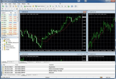 Iko forex review