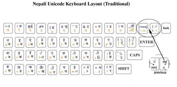 Unicode nepali romanized free download