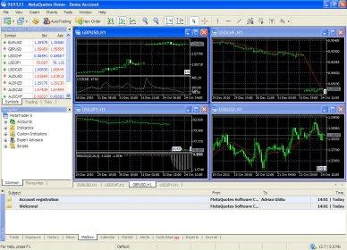 Hotforex mt4 terminal free download