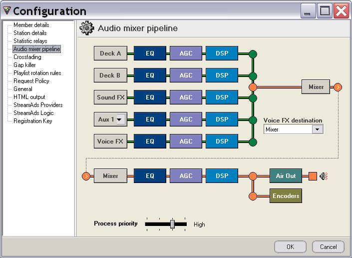 Configuration - Audio Mixer Pipeline