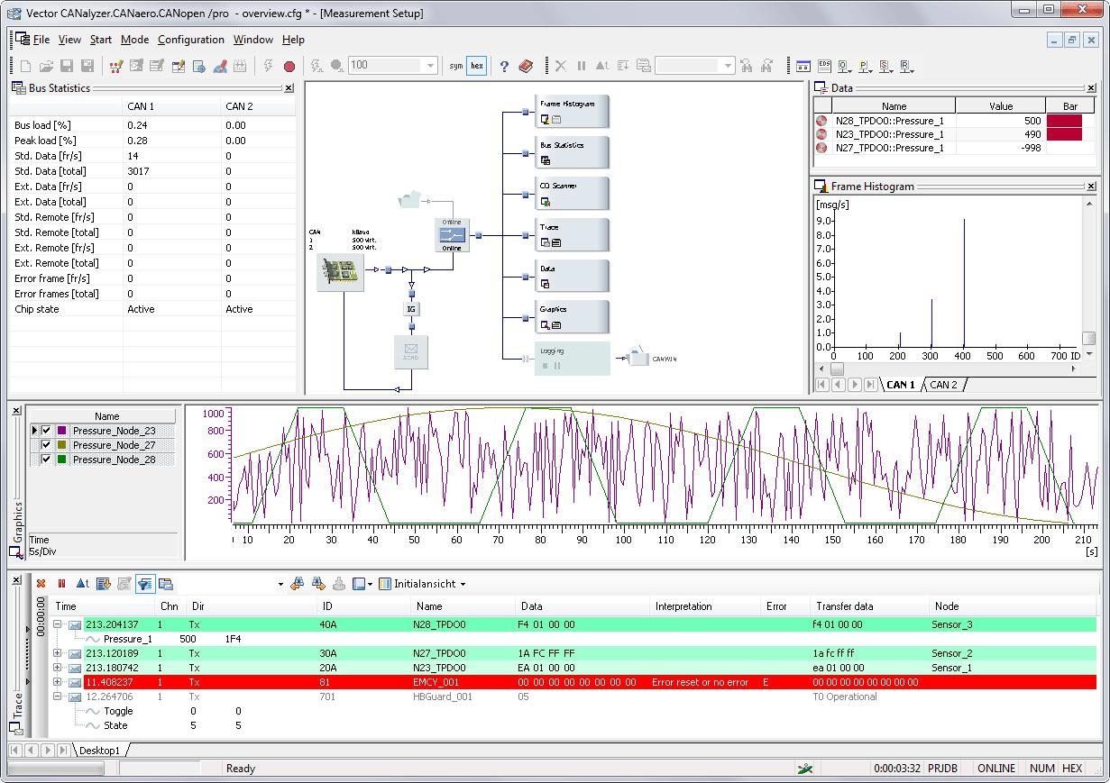 Vector Canalyzer Option Canopen Software Informer Screenshots