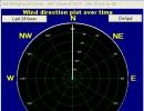 Wind deraction