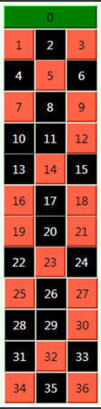 Hard 10 odds craps