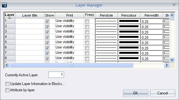 Layer manager