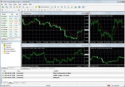 Forexyard download