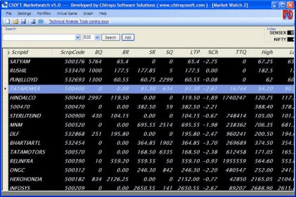 CSOFT Marketwatch Download (CSOFTMarketWatch.exe)