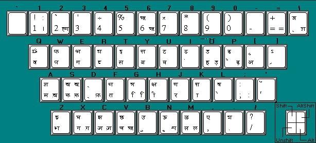 how to write shree in gujarati keyboard