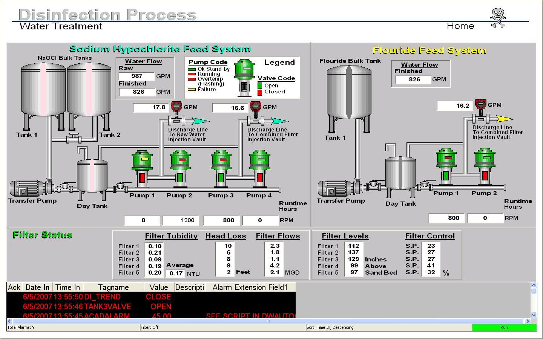 Proficy HMI SCADA iFIX Software Informer: Screenshots