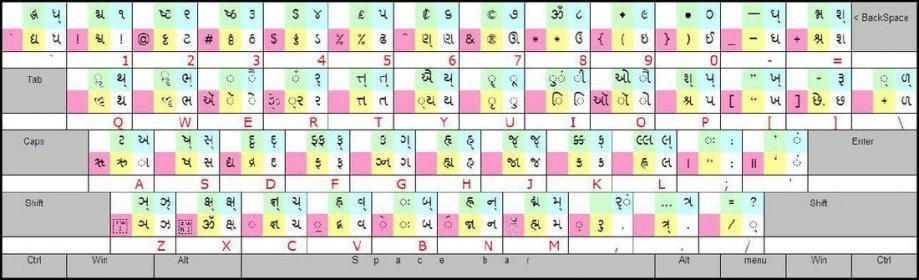 Shruti Gujarati Fonts - vidmediazone6b
