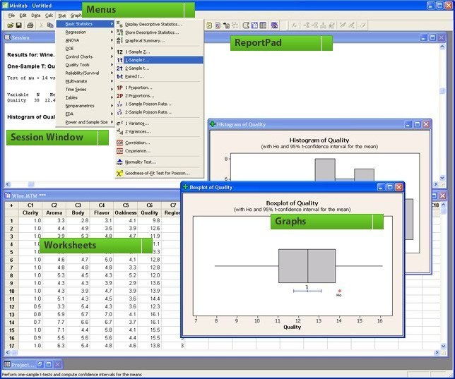 Minitab Statistical Software Free Trial - Minitab