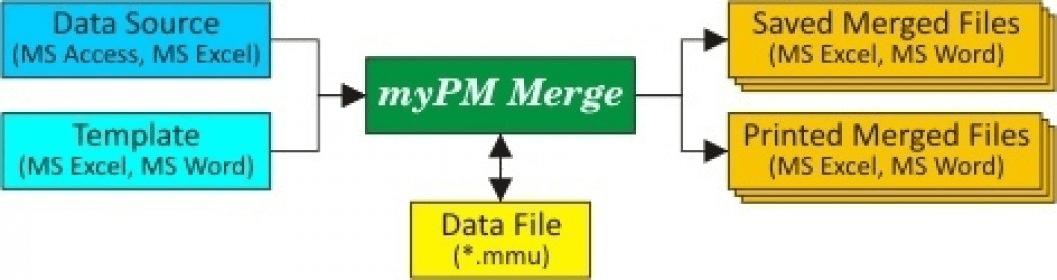 Repair Microsoft Word Documents: Easily repair corrupt
