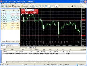 Forex Broker   Online Currency Trading with SuperForex (SF)