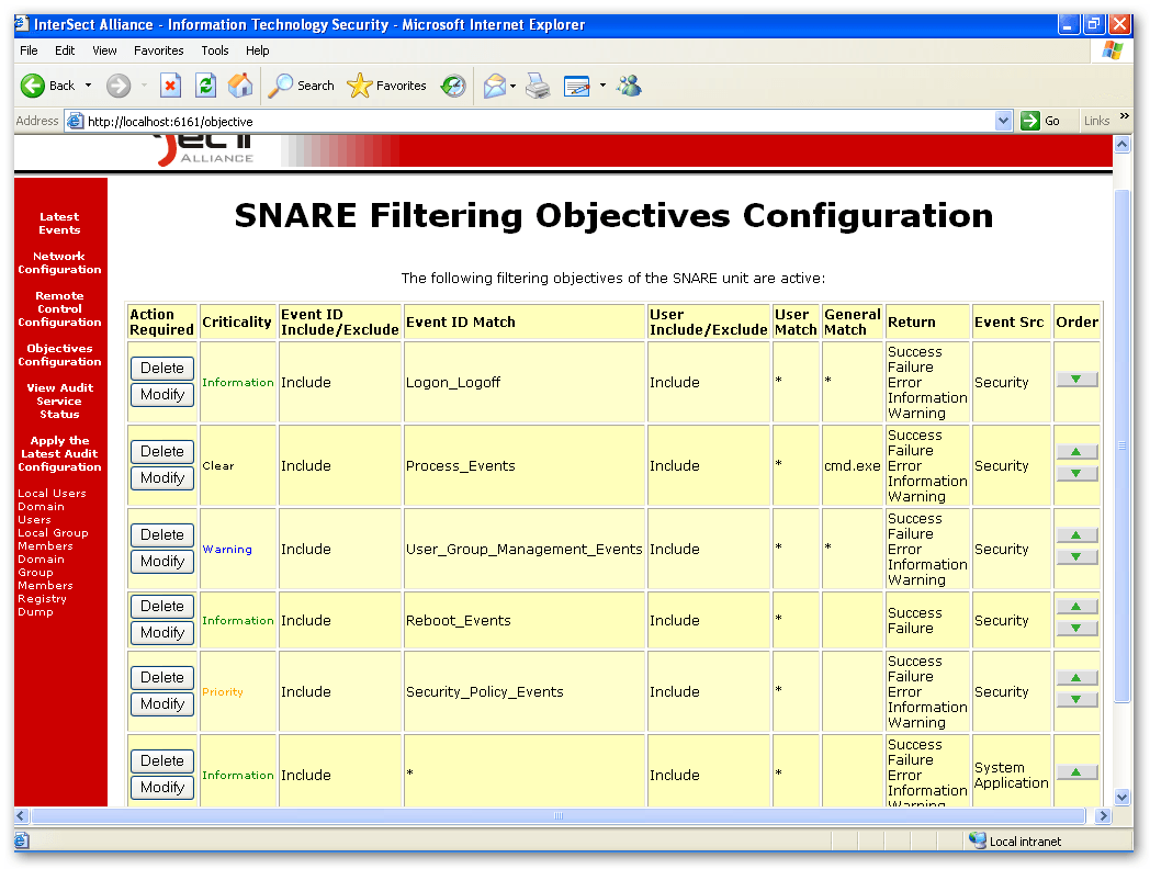 Objective Configuration screen