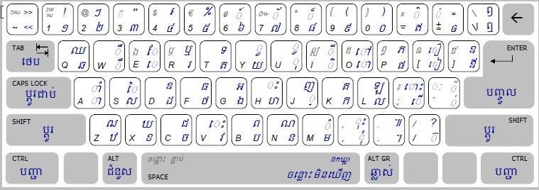 New khmer unicode font for illustrator free download.