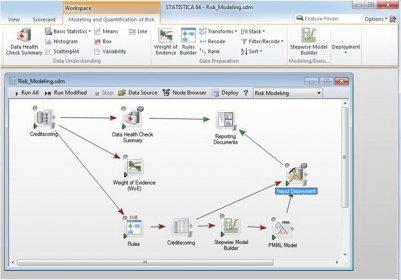 TIBCO Software