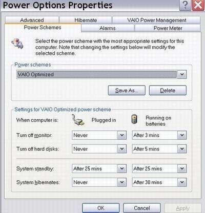 Power schemes