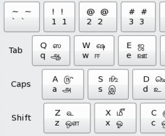 Bamini Tamil Font Free Download For Windows 7 Ultimate