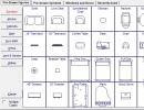 Objects catalog