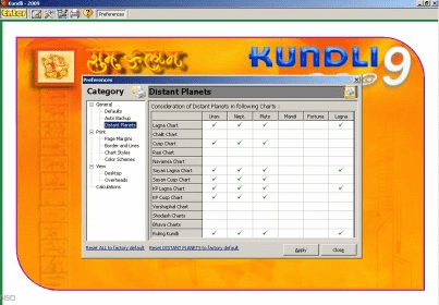 Kundli Publisher s Description