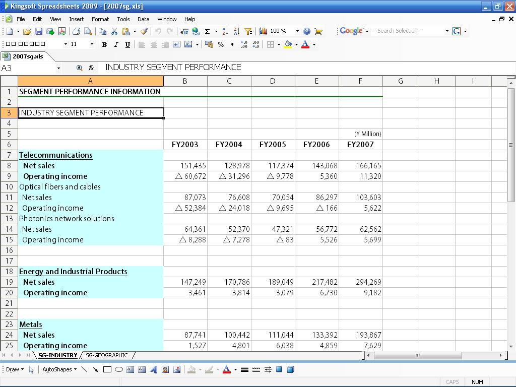 Kingsoft Spreadsheets