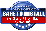 FindMySoft certifies that AnyChart Flash Map Component is SAFE TO INSTALL