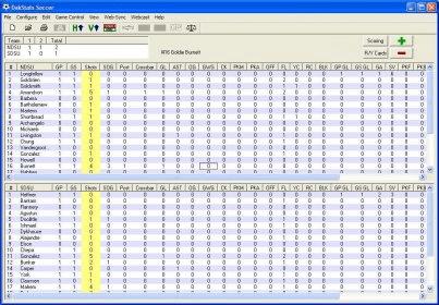 Dakstats football software betting back lay betting system