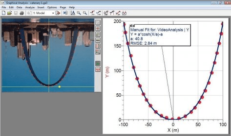 Graphical Analysis 3 8 Download Free Trial Graphicalanalysis Exe