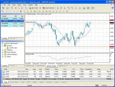 Just forex download ozforex stock market