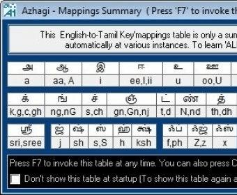 Azhagi