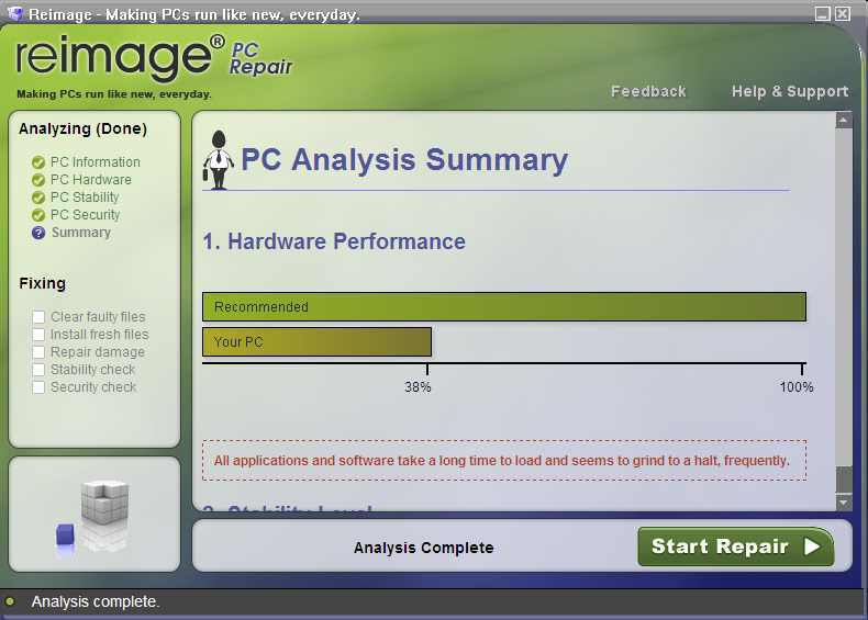 Hardware performance has not been improved
