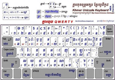 Khmer Keyboards Download - The keyboard takes into account the