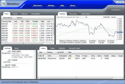 Marketiva forex download