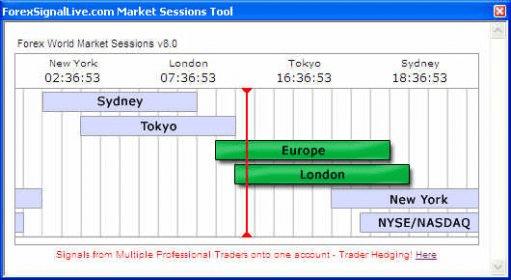 Forex signal live world market times download