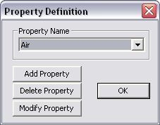 Property definition