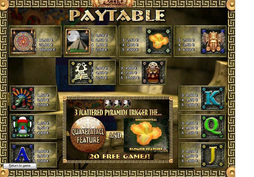 PlayTable