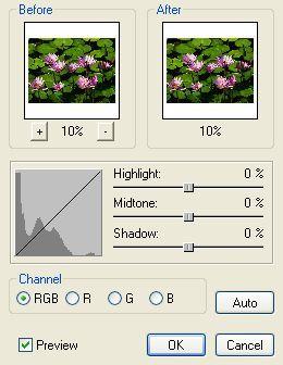 RGB Channels edition