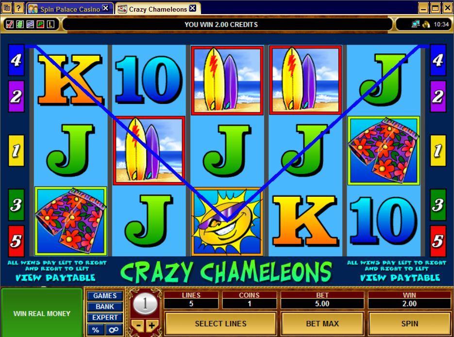 casino richelieu Online