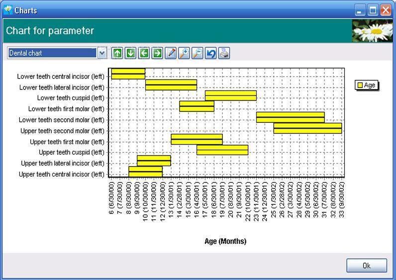 Chart Parameter