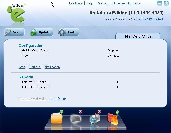 Mail Anti-Virus screen