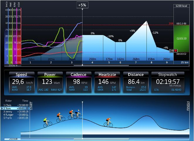 Tacx Trainer software 3.5 Download