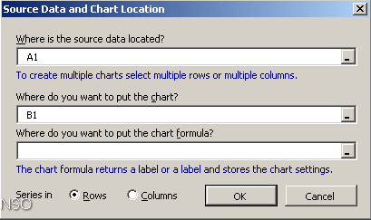 MicroCharts  Get the software safe and easy