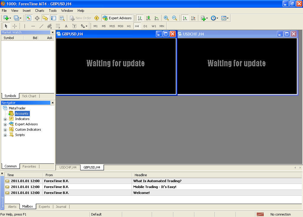 ForexTime MT4 4 0 Download (Free) - multiterminal exe