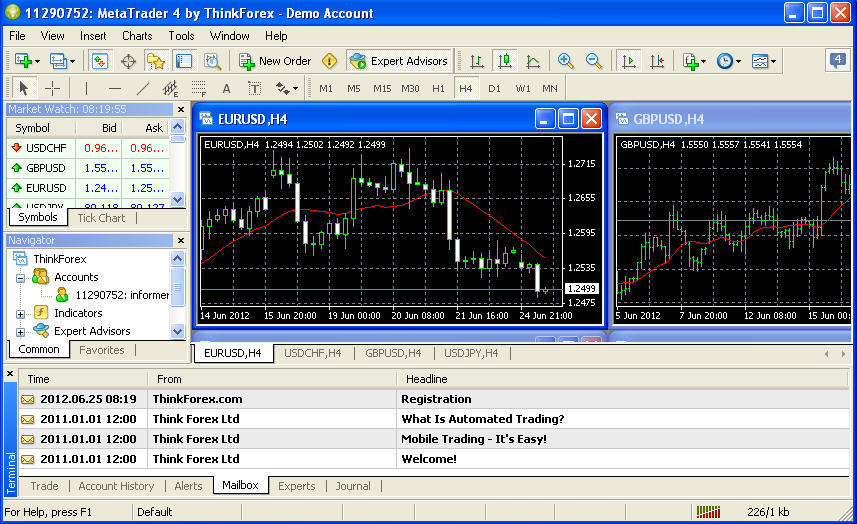 Thinkforex metatrader 4 download what is investment management client solutions associate